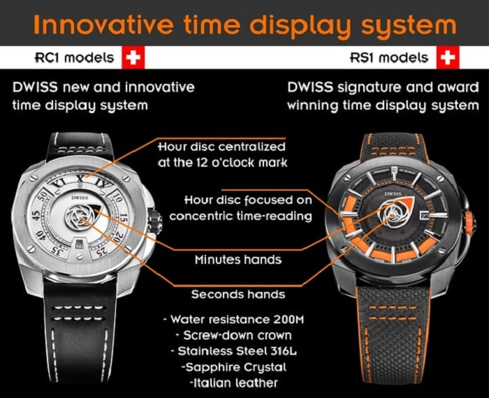 DWISS R1 Watch